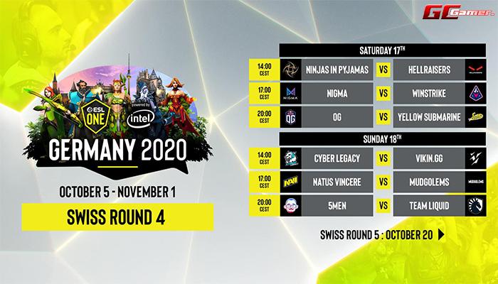 ESL One Germany 2020 วันนี้เดือด