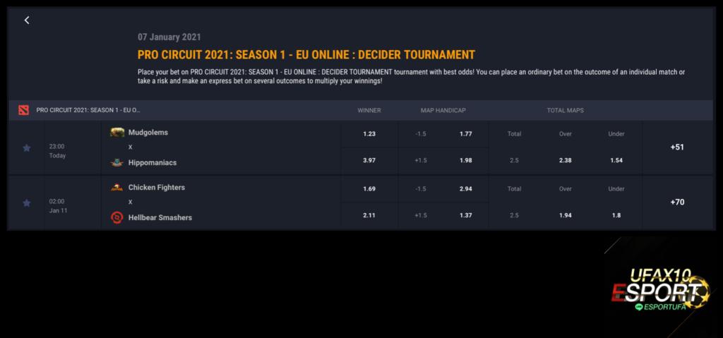 DreamLeagueSeason14 DPC EU Decider Tournament