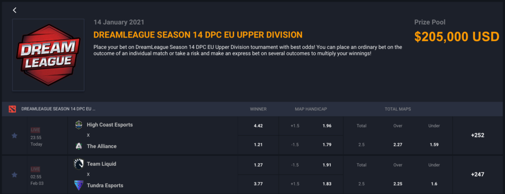 DreamLeague Season14 DPC EU Upper Division