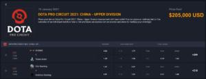 DPC 2021 SS1 China Upper Division
