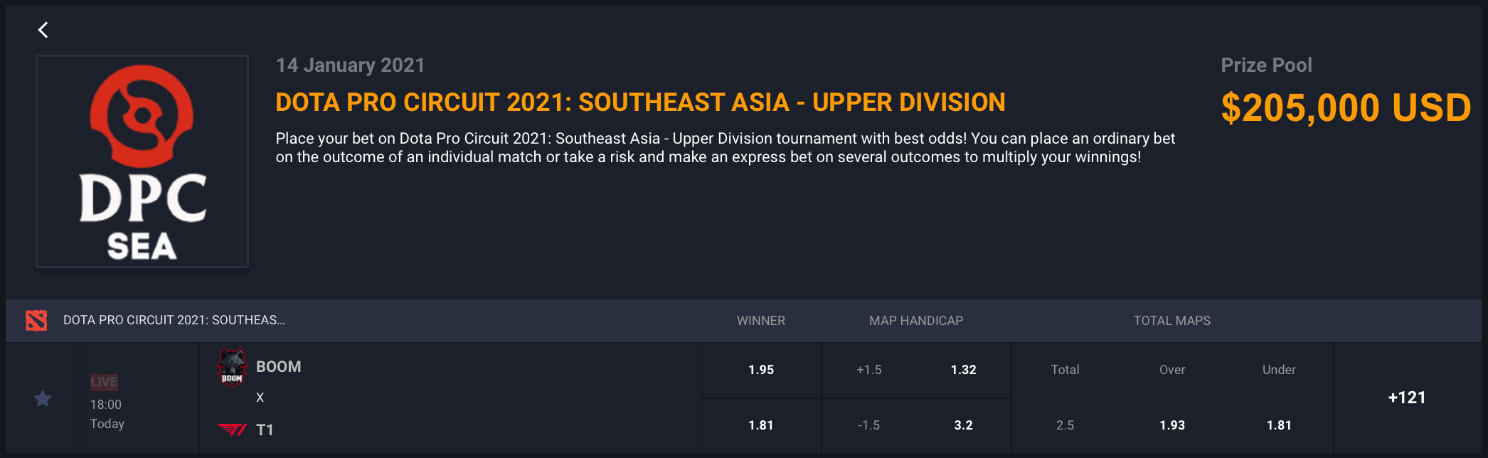 DPC 2021 SS1 SEA Upper Division